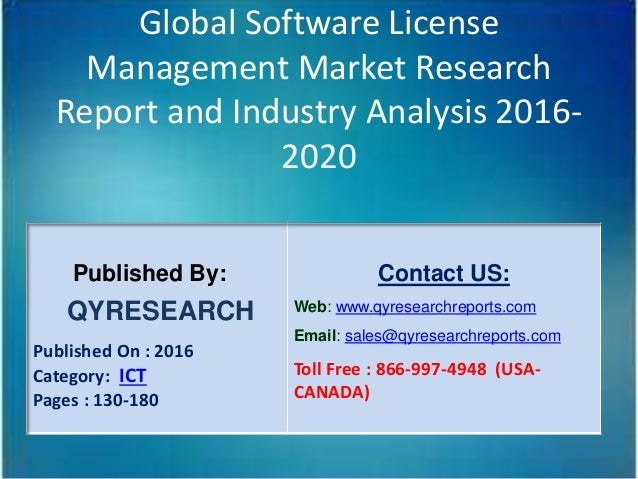 Best options analysis software 2020