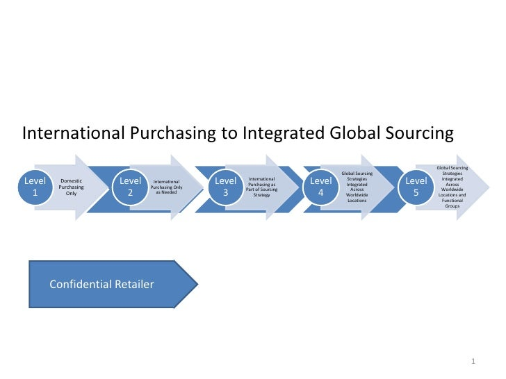 global sourcing 10,845 global sourcing jobs available on indeedcom apply to customer service representative, procurement professional, associate product manager and more.