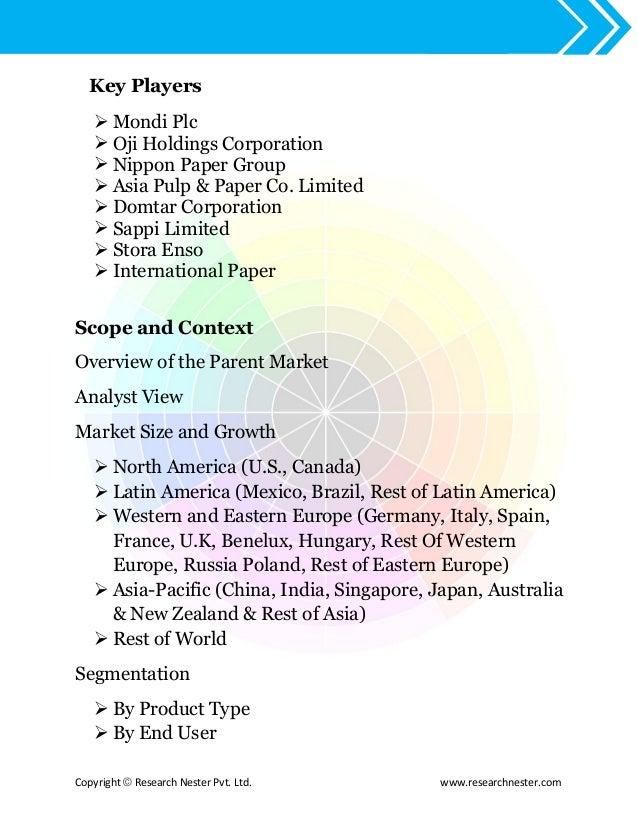 america custom latin paper term