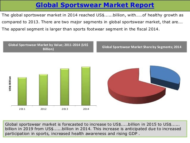 Revenue Of Global Fashion Market