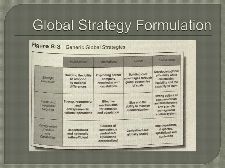 "global strategy formulation Global strategy formulation 1 global strategy formulation 2 global strategy  formulation • ""going global"" – gradual process – core."