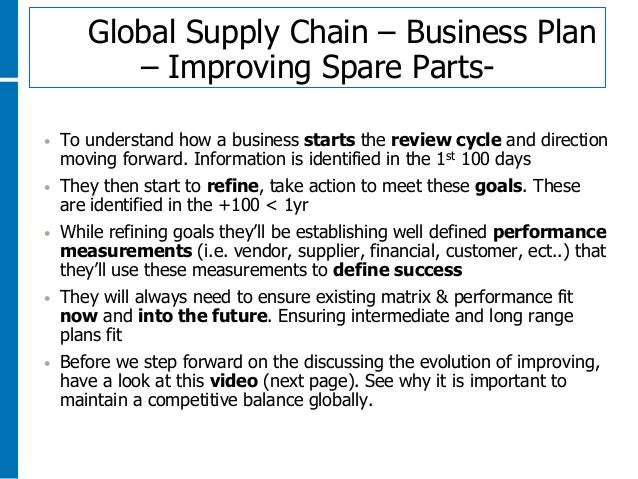 Globalization business plan