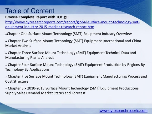 Global Surface Mount Technology Smt Equipment Industry