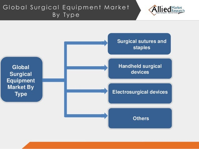 global neurosurgery market Integra closes codman buyout, strengthens  will provide the company with global reach in neurosurgery,  global neurosurgery market is projected to.