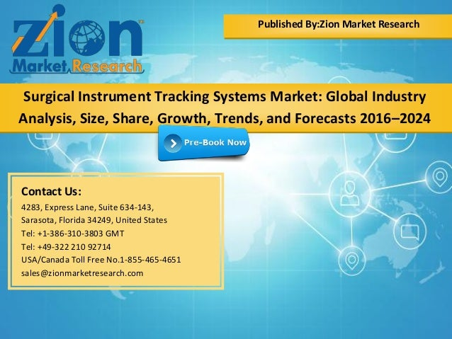 Image result for Global Cyber Zion