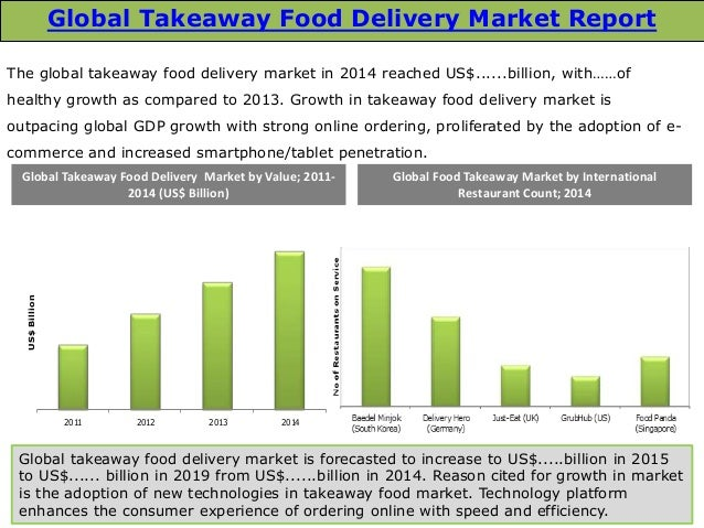 latest report melatonin market for food Purchase a report download a single  browse our vast library of market research for the latest on industry trends and emerging markets  bcc research provides.
