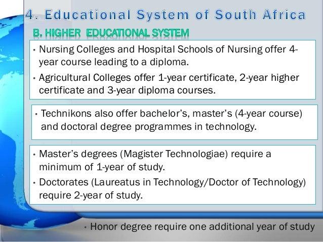 UNISA College of Graduate Studies Masters Degree Courses