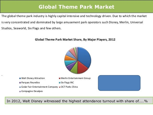 universal studio market segmentation There are 4 different types of market segmentation and all of them vary in their implementation a manager can use any one of the four types of segmentation.