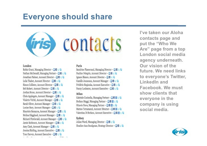 Everyone should share                         I've taken our Aloha                         contacts page and              ...