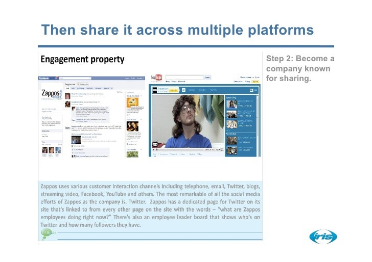 Then share it across multiple platforms                                 Step 2: Become a                                 c...