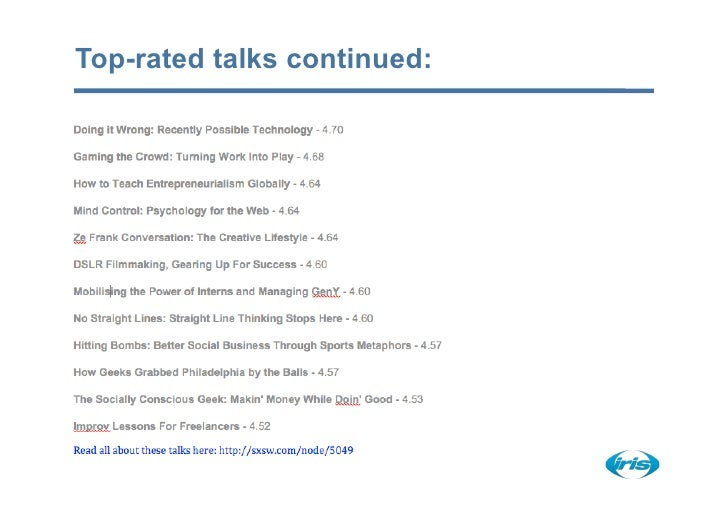 Top-rated talks continued: