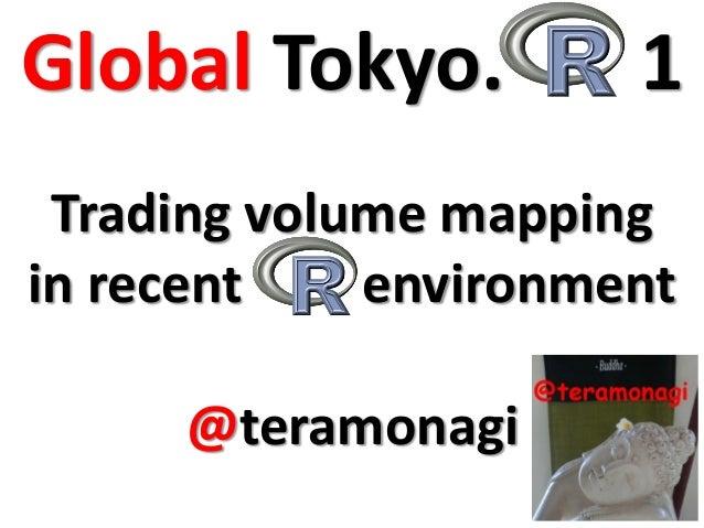 Trading volume mapping in recent environment Global Tokyo. 1 @teramonagi