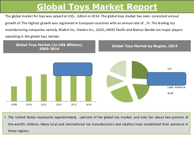 Toys and Games Market Research Reports & Industry Analysis