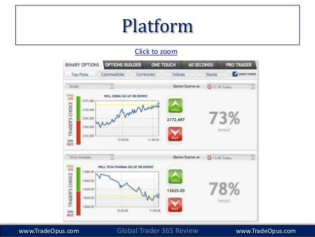 Global trading account