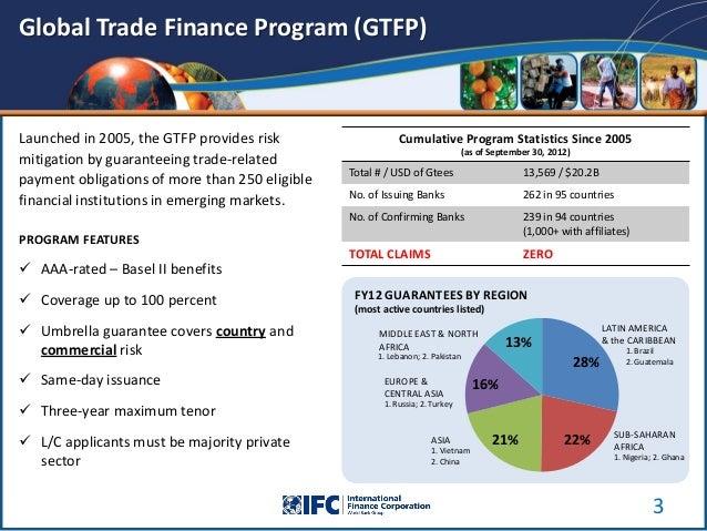 Trade Finance Solutions | Domestic & International ...