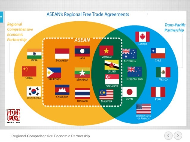 regional comprehensive economic partnership pdf