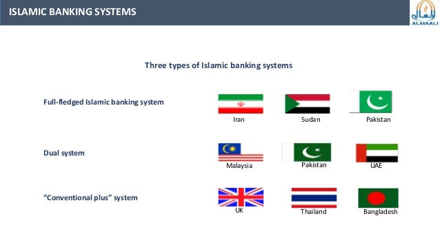 are existing systems for shariah governance An international comparative study on shariah instruments a sound and effective shariah governance system is important to ensure the fair.
