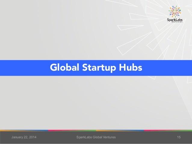 Global Startup Hubs  January 22, 2014  SparkLabs Global Ventures  15