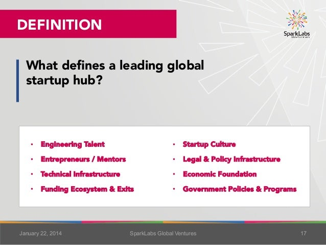 DEFINITION What defines a leading global startup hub?  • Engineering Talent  • Startup Culture  • Entrepreneurs / Mentor...