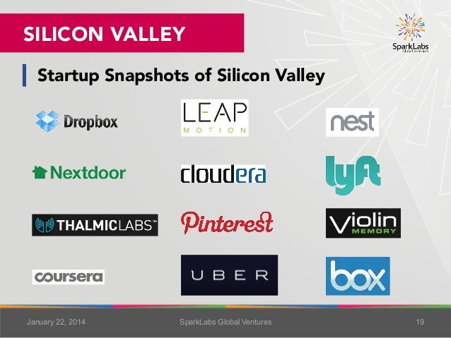 SILICON VALLEY Startup Snapshots of Silicon Valley  January 22, 2014  SparkLabs Global Ventures  19
