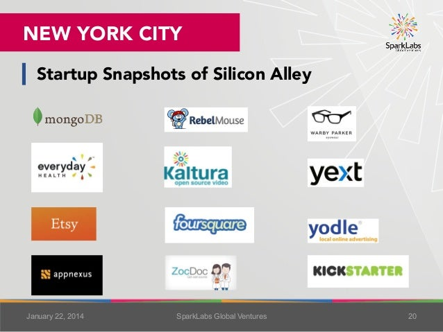 NEW YORK CITY Startup Snapshots of Silicon Alley    January 22, 2014  SparkLabs Global Ventures  20
