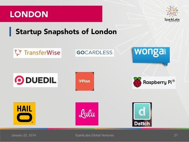 LONDON Startup Snapshots of London    January 22, 2014  SparkLabs Global Ventures  21
