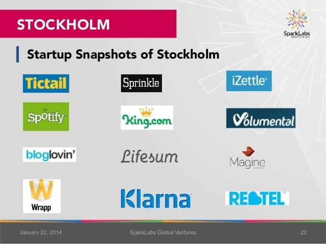STOCKHOLM Startup Snapshots of Stockholm    January 22, 2014  SparkLabs Global Ventures  22