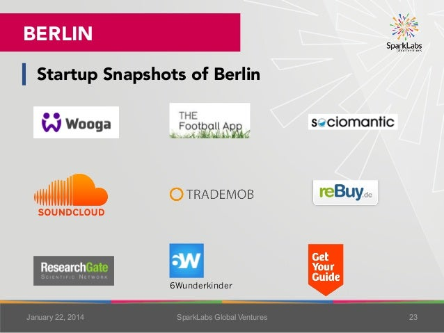 BERLIN Startup Snapshots of Berlin    6Wunderkinder  January 22, 2014  SparkLabs Global Ventures  23
