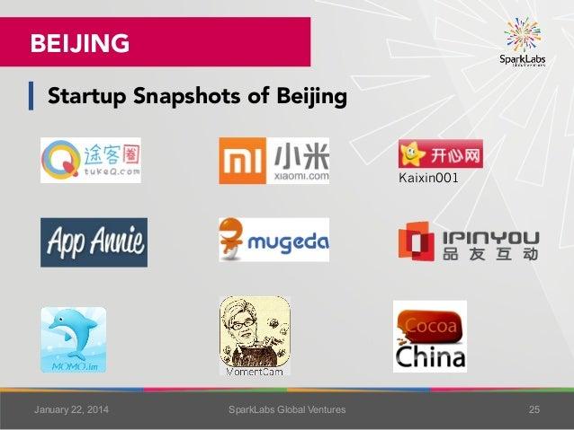 BEIJING Startup Snapshots of Beijing   Kaixin001  January 22, 2014  SparkLabs Global Ventures  25