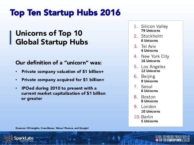 """""""Silicon Valley is the best place in the world to scale a startup. Once a startup hits product-market-fit, it should absolu..."""