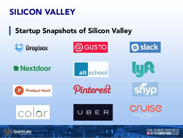 """""""NYC is one of the fastest growing ecosystems for tech startups.There's a tight-knit community of founders, investors and ..."""