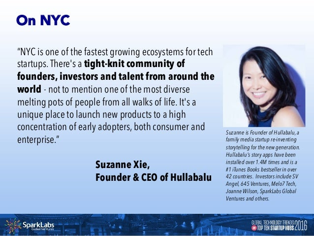 Startup Snapshots of Silicon Alley NEW YORK CITY