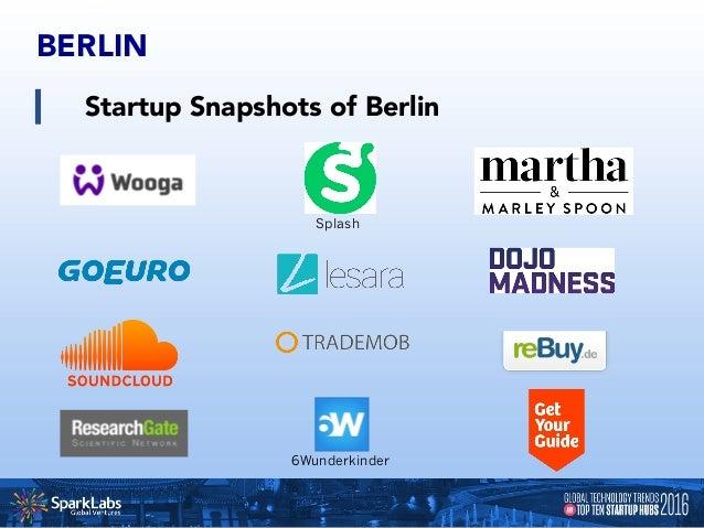 Startup Snapshots of Tel Aviv TEL AVIV
