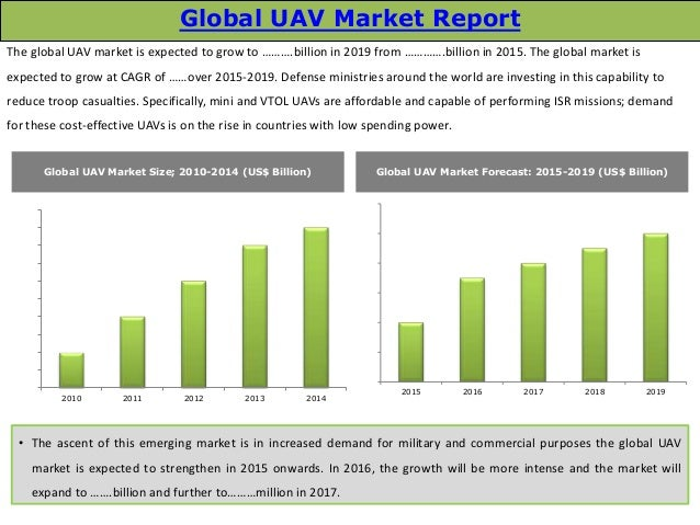 unmanned aerial systems uas market shares Uas numbers of the future from private boardrooms to government-led public forums, the teal group has become the go-to reference for unmanned aircraft systems market projections this is what uas, by the numbers, looks like based on their current projections.