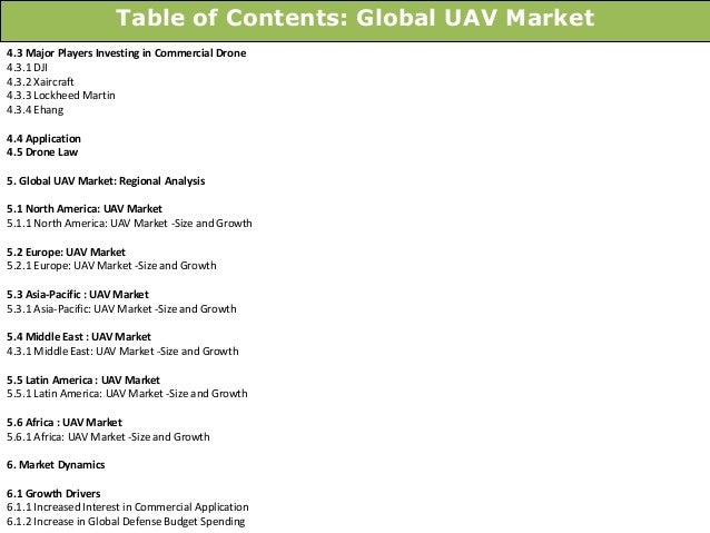 global unmanned aerial vehicle industry 2015 Global commerical and civil uav market like fixed the global uav industry is now going unmanned_aerial_vehicle 3 european organization for.