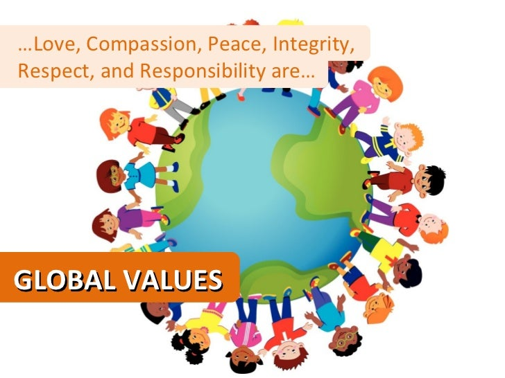 an introduction to the importance of childs values The principle of the importance of timing in one's life refers to the different impact that life events  group norms and values are incorporated into an.