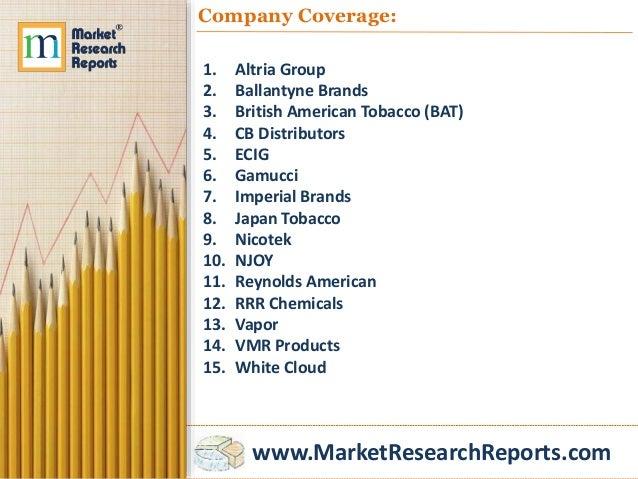 Global Vape Market (e-Cigarette and Vaporizer) - Strategic