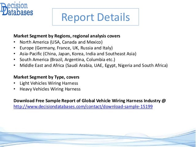 Global vehicle wiring harness market by manufacturers, countries, typ on wiring harness uae rockford xellerix computer systems l.l.c abu dhabi wiring harness assembly