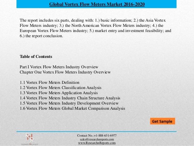 Global vortex flow meters Market Forecasts 2021 - Research N Reports  Slide 3