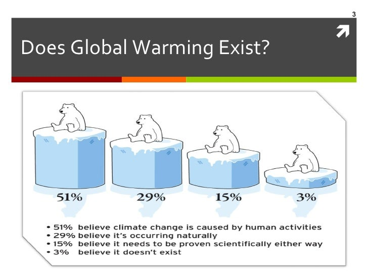 does global warming exist Without these three factors, most like on earth couldn't exist the greenhouse effect  how does and will global warming affect us, our lives and our survival as a species first off, all.