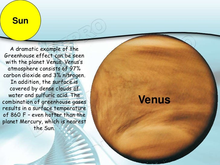 Image result for venus global warming