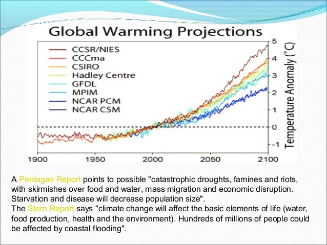 Impact of Global WarmingIce Under Fire: Arctic40% REDUCED IN 40 YEARSNEXT 30 YEARS IT WILL BE COMPLETELY GONE IN SUMMER...