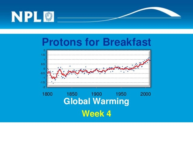 Protons for Breakfast Global Warming Week 4 -2 -1.5 -1 -0.5 0 0.5 1 1.5 2 1800 1850 1900 1950 2000