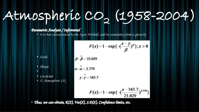 Total Atmospheric CO2 E CO2 emission (fossil fuel combustion) C1 Gas fuels C2 Liquid fuel C3 Solid fuel C4 Gas flares C5 C...