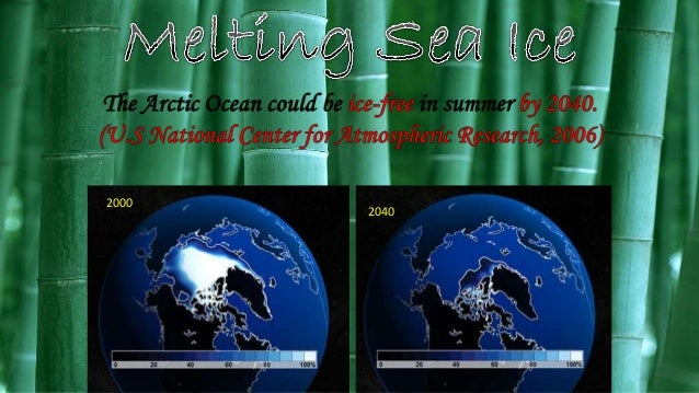 Best PPT on Global warming