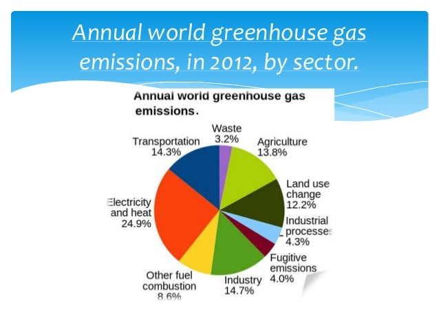 Is Water Vapor A Naturally Occurring Greenhouse Gas