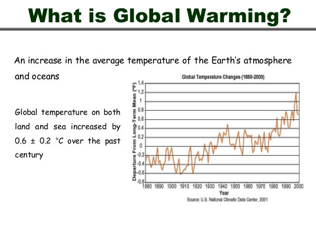 Global warming prevention and eassy