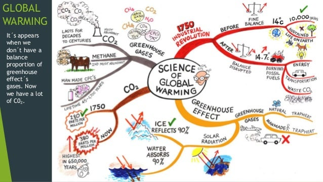 Greenhouse effect and global warming selol ink greenhouse ccuart Images