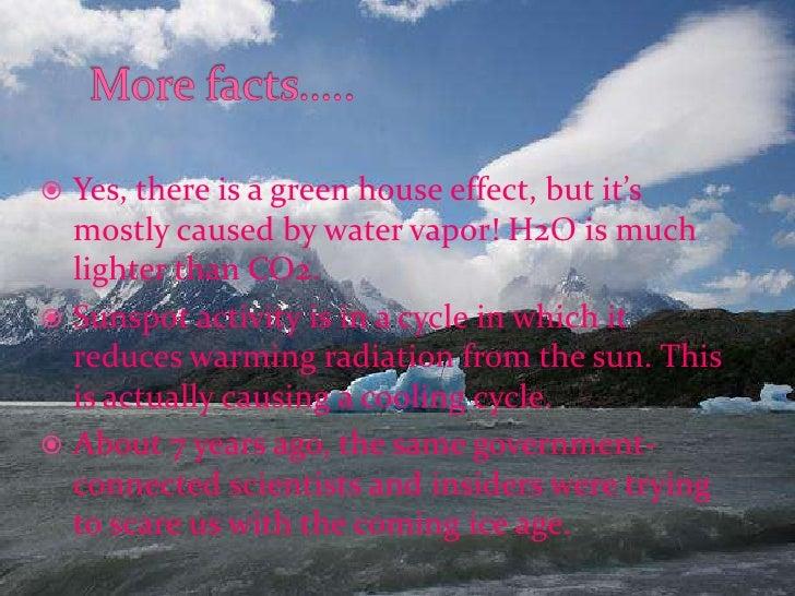 Greenhouse Effect Activity
