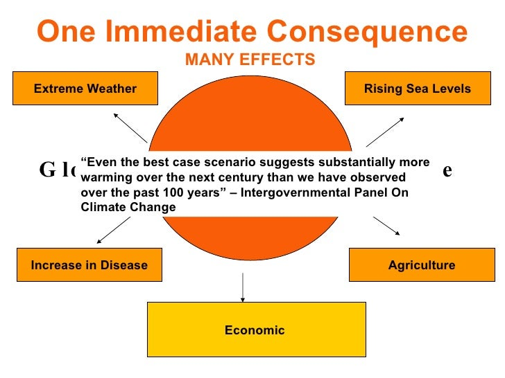 Weather Temperature Rise Effects Natural Disasters